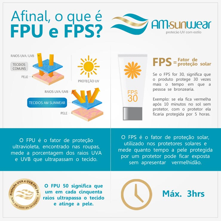 Proteção UV FPU 50+   AM Sunwear - Proteção UV com estilo f01a7e16dd